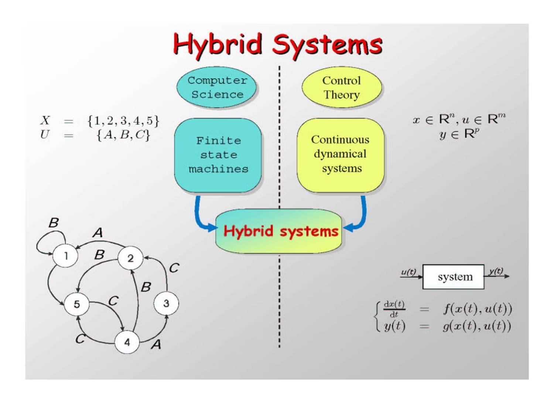 Pdf phillips feedback systems control